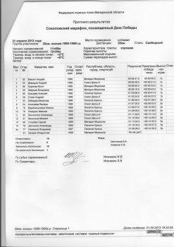 Протоколы Соколовского марафона 2013