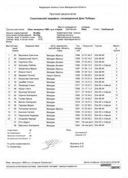 Протоколы 5 юбилейного Соколовского марафона