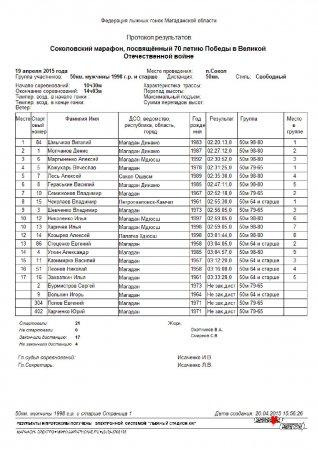 Протоколы Соколовского марафона 2015