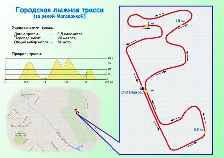 Лыжные трассы г. Магадана